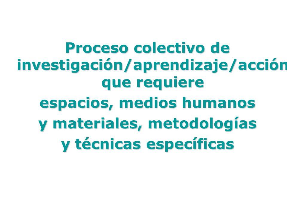 Proceso colectivo de investigación/aprendizaje/acción que requiere