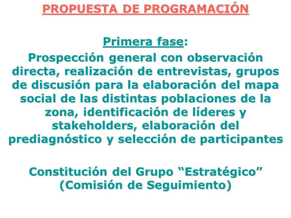 PROPUESTA DE PROGRAMACIÓN Primera fase: