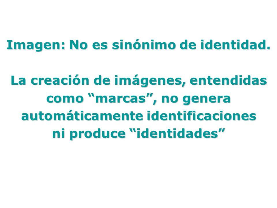 Imagen: No es sinónimo de identidad.