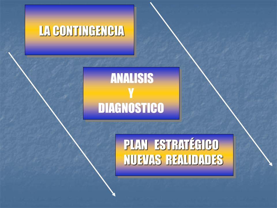 LA CONTINGENCIA ANALISIS Y DIAGNOSTICO PLAN ESTRATÉGICO NUEVAS REALIDADES