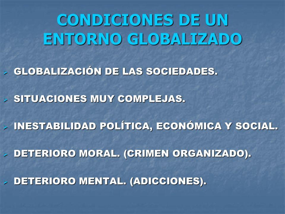 CONDICIONES DE UN ENTORNO GLOBALIZADO