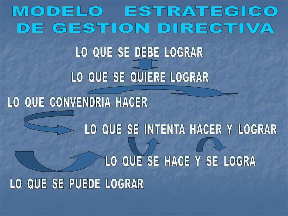 MODELO ESTRATEGICO DE GESTION DIRECTIVA LO QUE SE DEBE LOGRAR