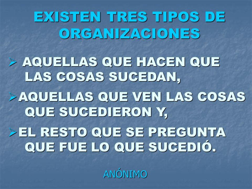 EXISTEN TRES TIPOS DE ORGANIZACIONES