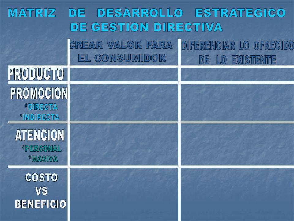 MATRIZ DE DESARROLLO ESTRATEGICO DE GESTION DIRECTIVA