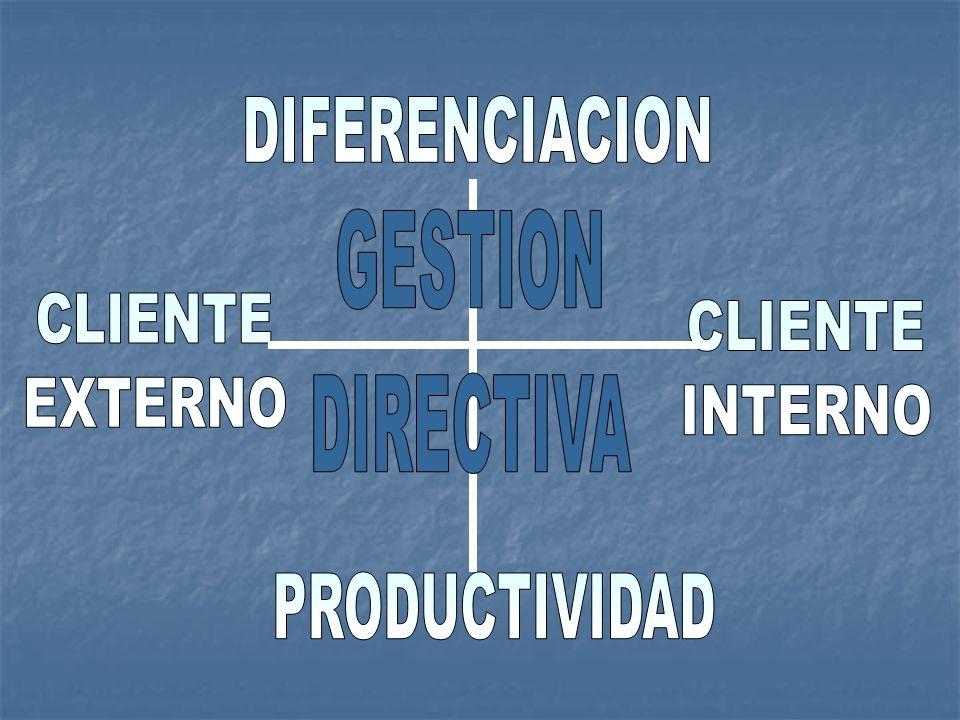 DIFERENCIACION GESTION DIRECTIVA CLIENTE EXTERNO CLIENTE INTERNO PRODUCTIVIDAD