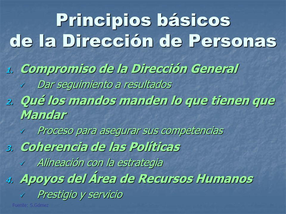 Principios básicos de la Dirección de Personas