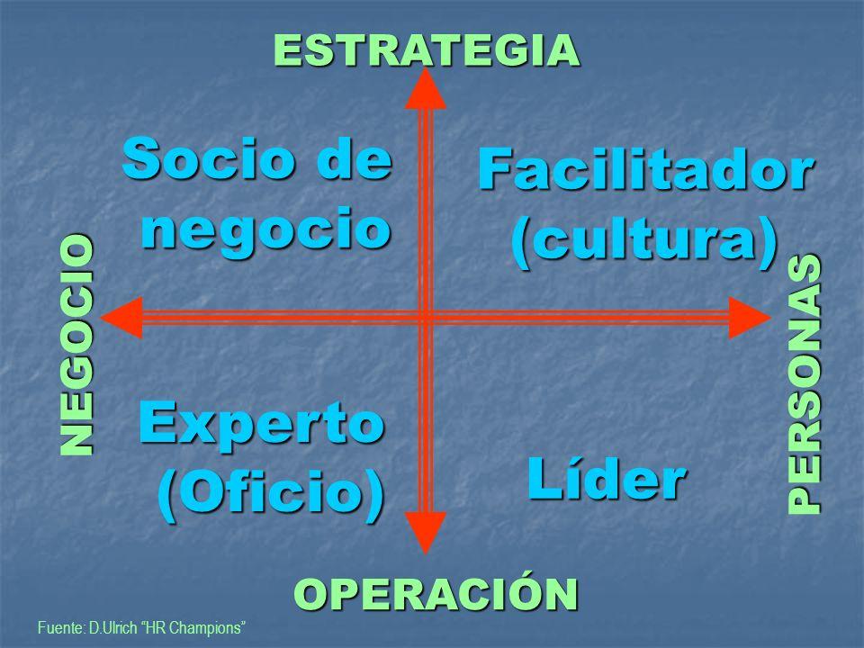 Socio de Facilitador negocio (cultura) Experto Líder (Oficio)