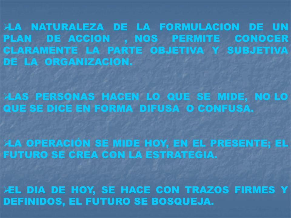 LA NATURALEZA DE LA FORMULACION DE UN PLAN DE ACCION , NOS PERMITE CONOCER CLARAMENTE LA PARTE OBJETIVA Y SUBJETIVA DE LA ORGANIZACION.