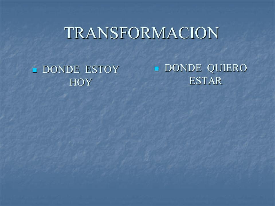TRANSFORMACION DONDE ESTOY HOY DONDE QUIERO ESTAR