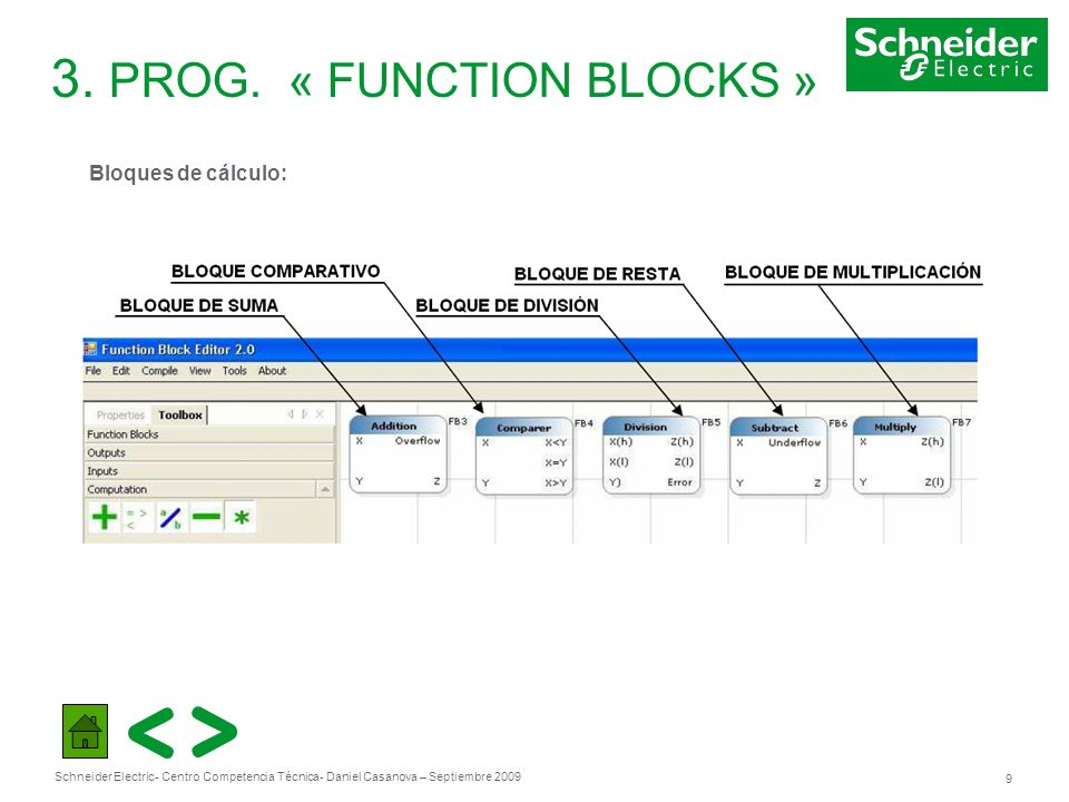 3. PROG. « FUNCTION BLOCKS »