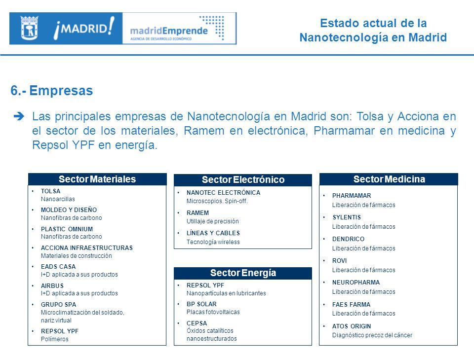 6.- Empresas