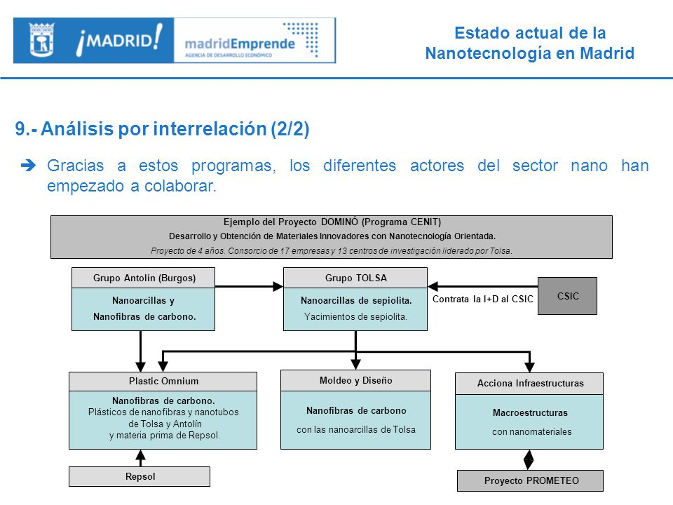 9.- Análisis por interrelación (2/2)