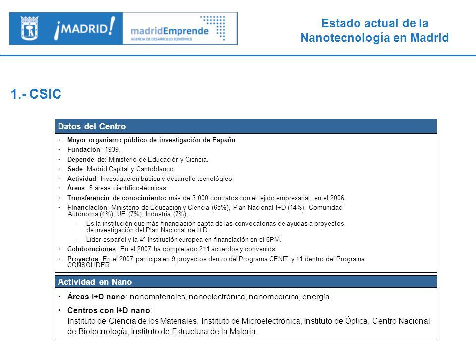 1.- CSIC Datos del Centro Actividad en Nano