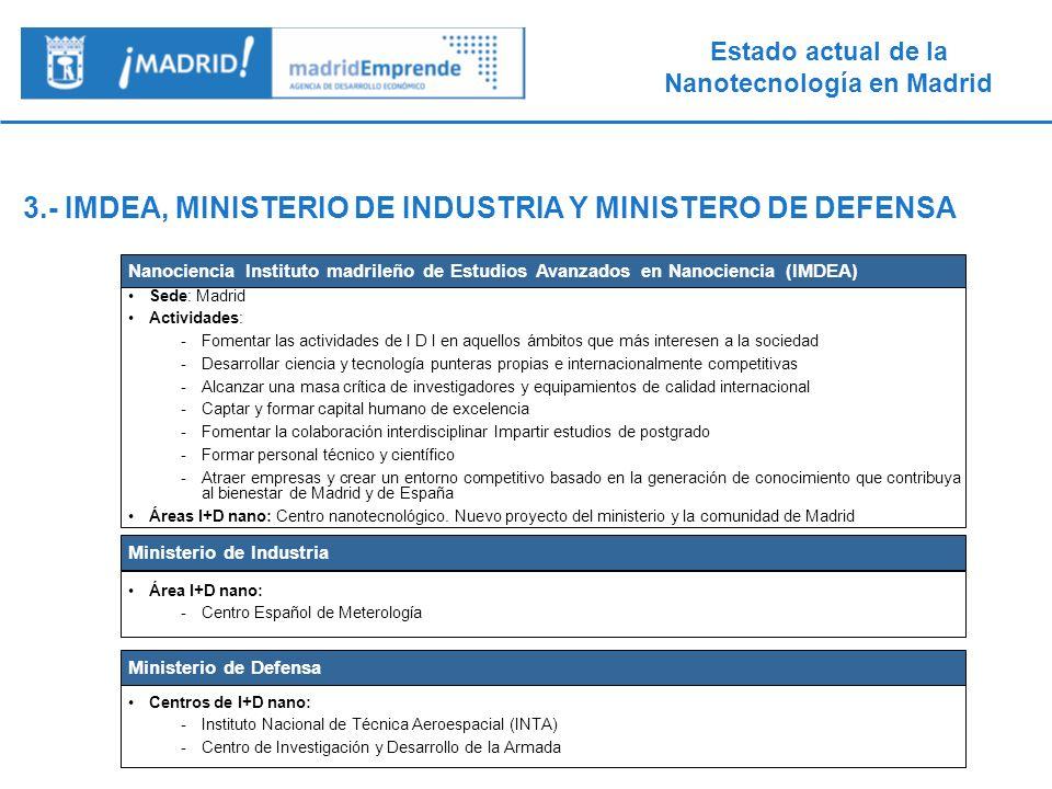 3.- IMDEA, MINISTERIO DE INDUSTRIA Y MINISTERO DE DEFENSA