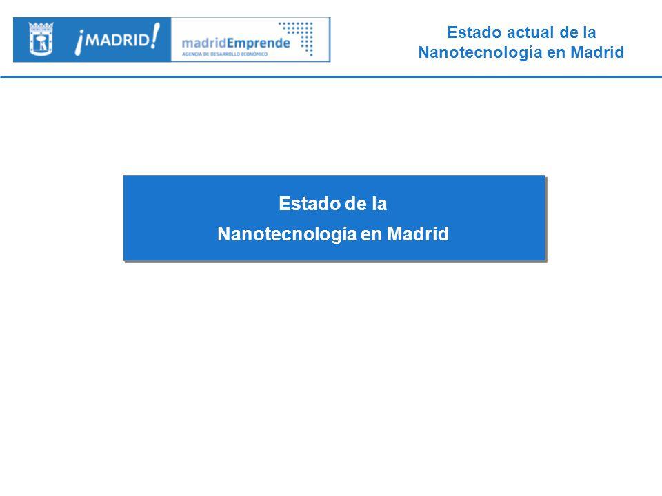 Nanotecnología en Madrid