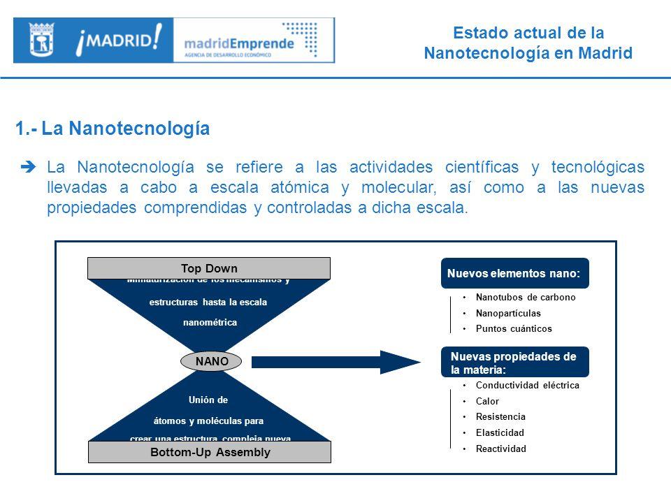 1.- La Nanotecnología