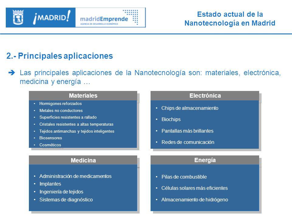 2.- Principales aplicaciones