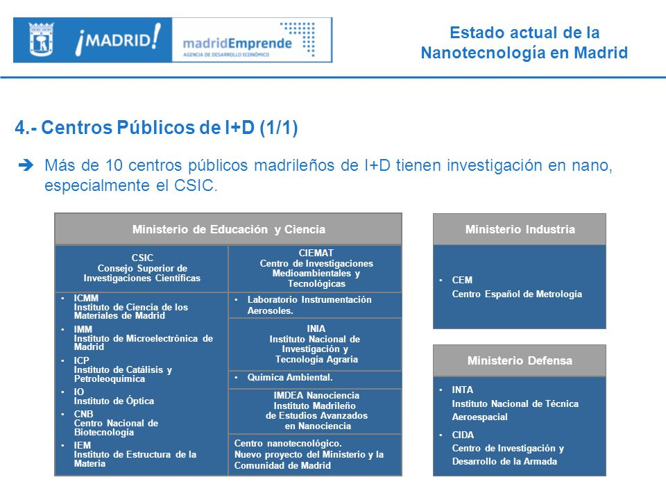 4.- Centros Públicos de I+D (1/1)