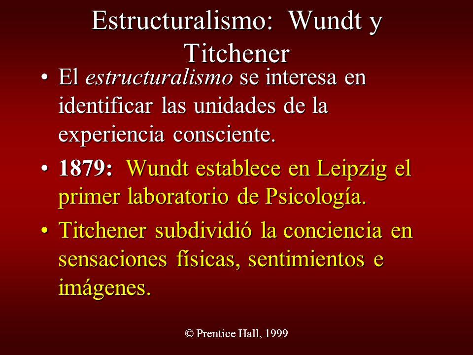 Estructuralismo: Wundt y Titchener