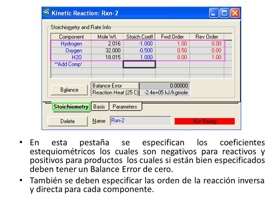 En esta pestaña se especifican los coeficientes estequiométricos los cuales son negativos para reactivos y positivos para productos los cuales si están bien especificados deben tener un Balance Error de cero.