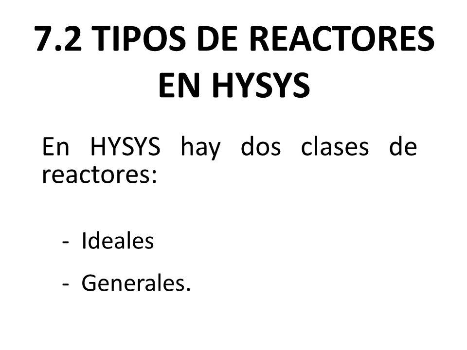 7.2 TIPOS DE REACTORES EN HYSYS