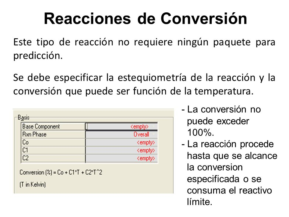 Reacciones de Conversión