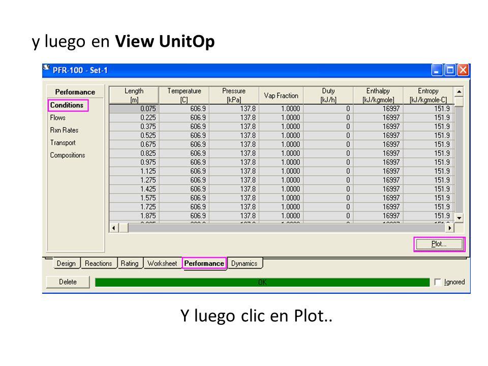 y luego en View UnitOp Y luego clic en Plot..