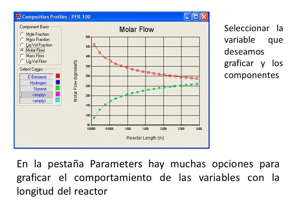 Seleccionar la variable que deseamos graficar y los componentes
