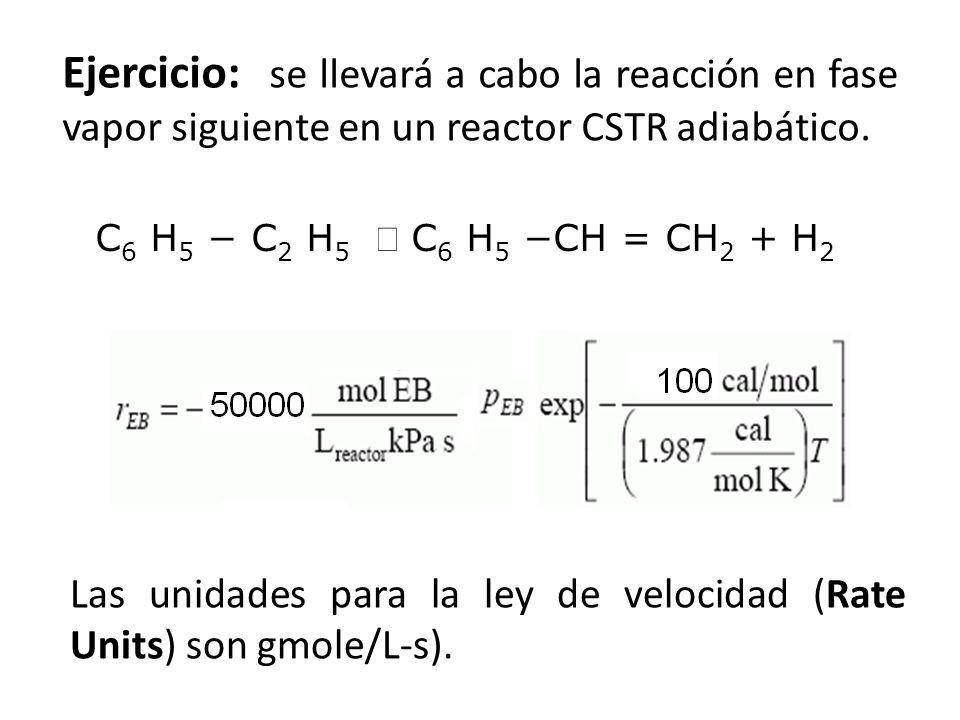 Ejercicio: se llevará a cabo la reacción en fase vapor siguiente en un reactor CSTR adiabático.