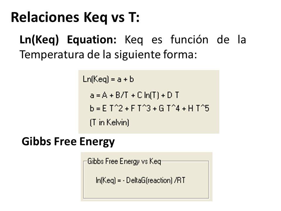 Relaciones Keq vs T: Ln(Keq) Equation: Keq es función de la Temperatura de la siguiente forma: Gibbs Free Energy.