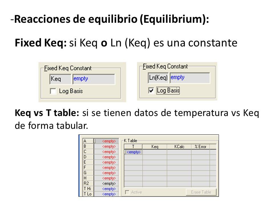 Reacciones de equilibrio (Equilibrium):