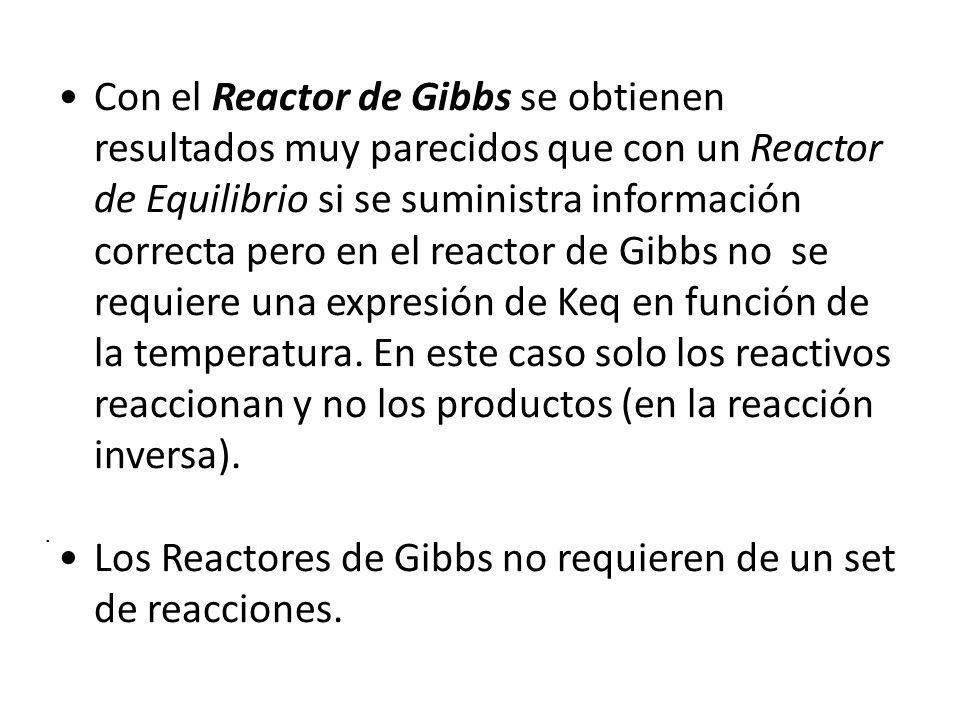 Los Reactores de Gibbs no requieren de un set de reacciones.