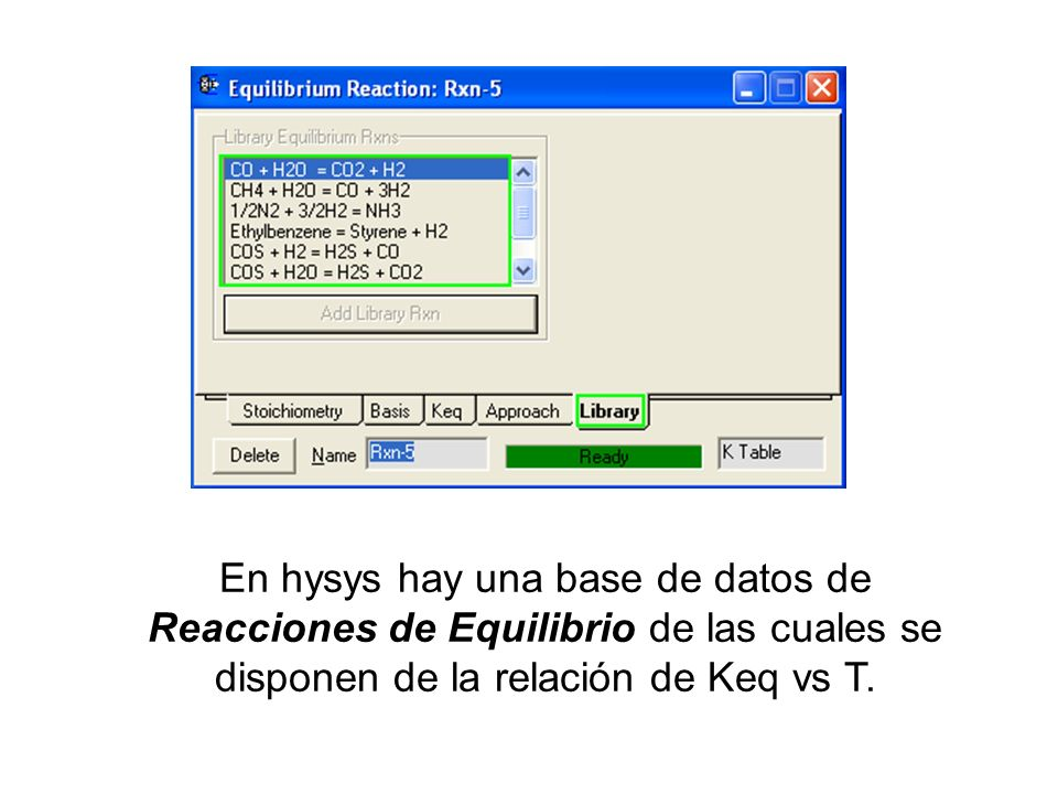 En hysys hay una base de datos de Reacciones de Equilibrio de las cuales se disponen de la relación de Keq vs T.