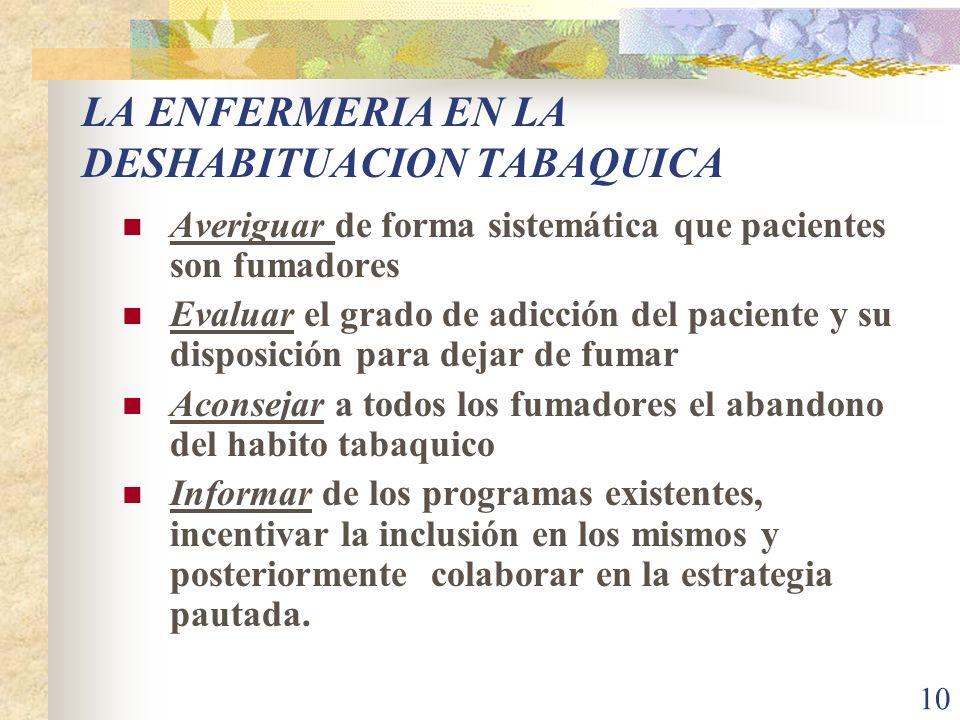 LA ENFERMERIA EN LA DESHABITUACION TABAQUICA