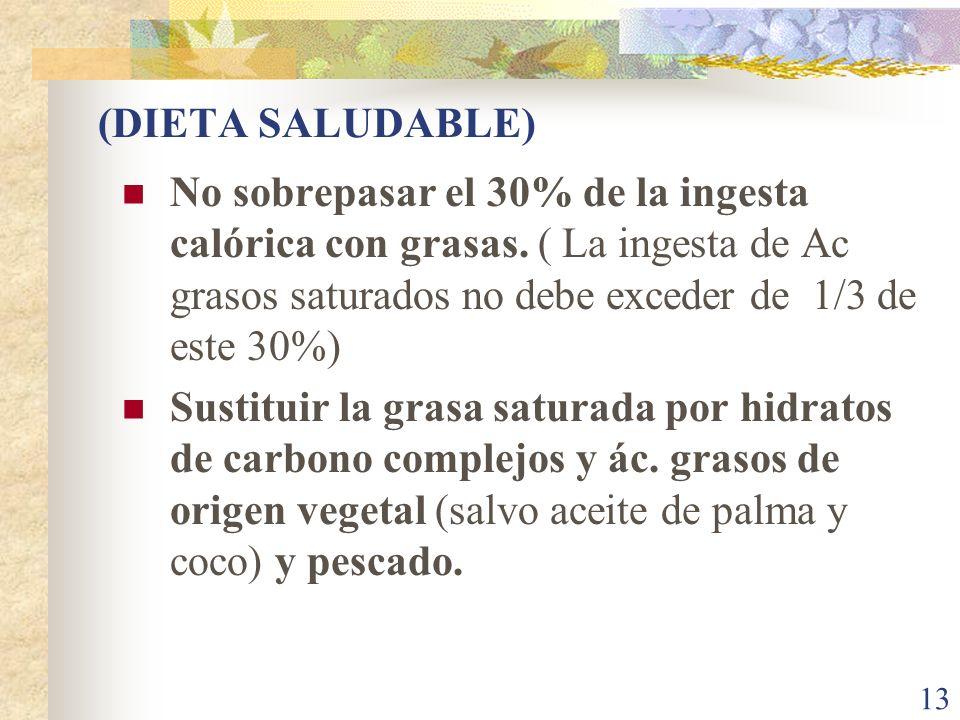 (DIETA SALUDABLE) No sobrepasar el 30% de la ingesta calórica con grasas. ( La ingesta de Ac grasos saturados no debe exceder de 1/3 de este 30%)