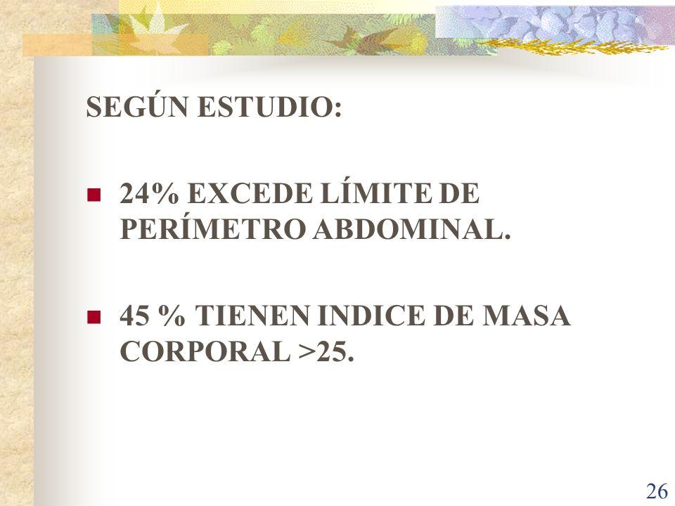 SEGÚN ESTUDIO: 24% EXCEDE LÍMITE DE PERÍMETRO ABDOMINAL. 45 % TIENEN INDICE DE MASA CORPORAL >25.