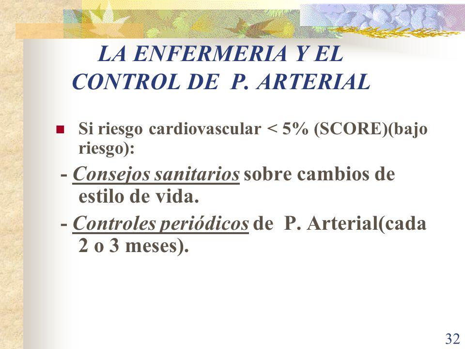 LA ENFERMERIA Y EL CONTROL DE P. ARTERIAL