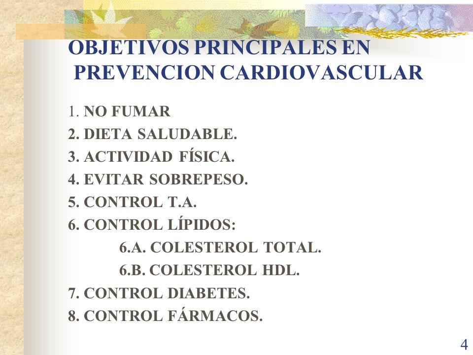 OBJETIVOS PRINCIPALES EN PREVENCION CARDIOVASCULAR