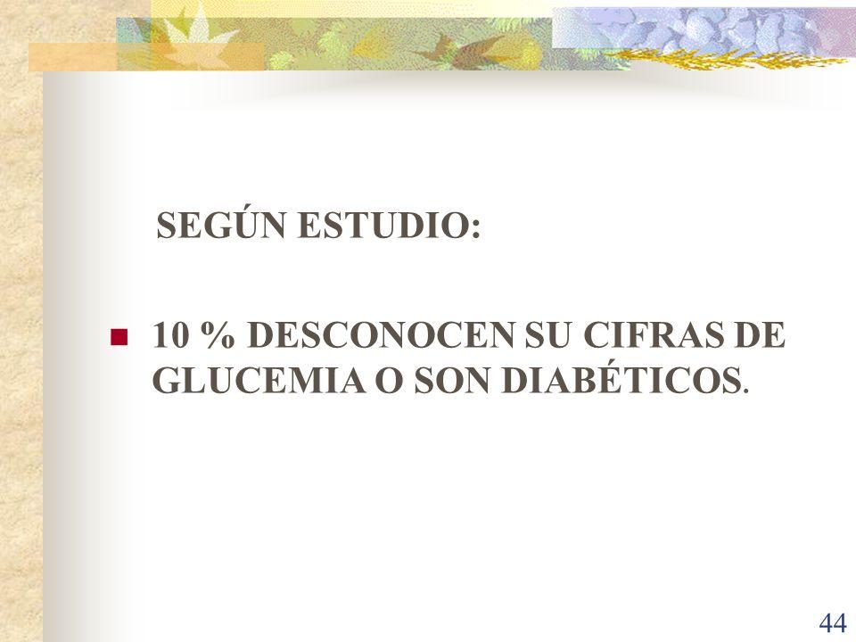 SEGÚN ESTUDIO: 10 % DESCONOCEN SU CIFRAS DE GLUCEMIA O SON DIABÉTICOS.