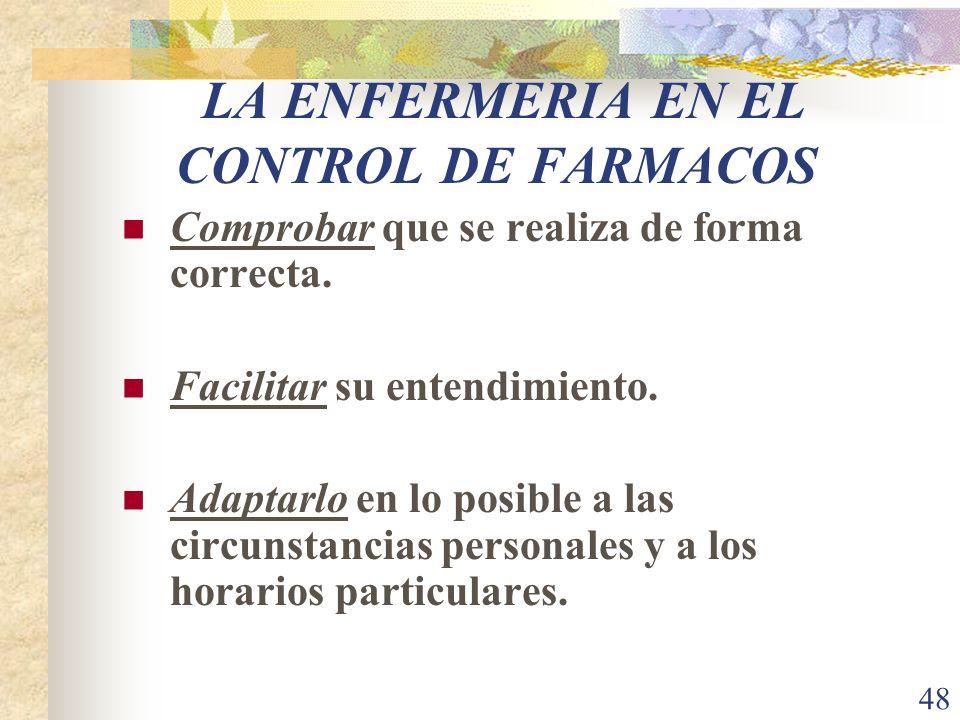 LA ENFERMERIA EN EL CONTROL DE FARMACOS