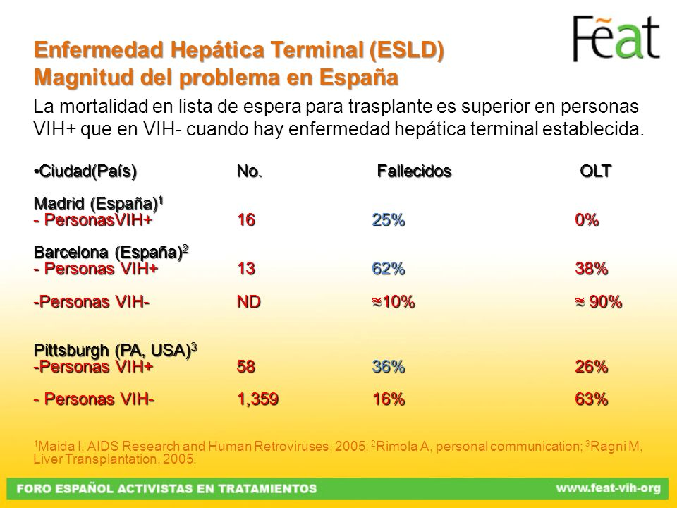 Enfermedad Hepática Terminal (ESLD) Magnitud del problema en España