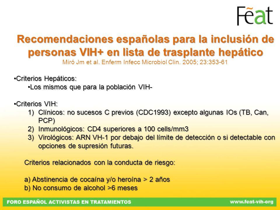 Miró Jm et al. Enferm Infecc Microbiol Clin. 2005; 23:353-61