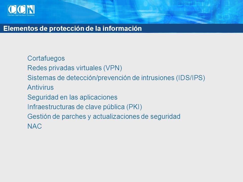 Elementos de protección de la información