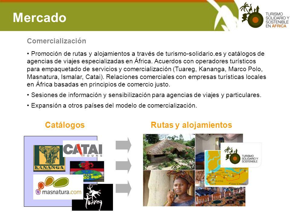 Mercado Catálogos Rutas y alojamientos Comercialización