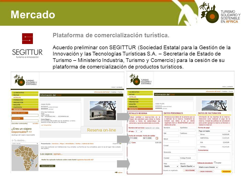 Mercado Plataforma de comercialización turística.