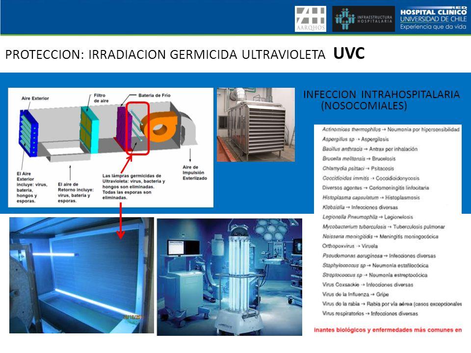 PROTECCION: IRRADIACION GERMICIDA ULTRAVIOLETA UVC