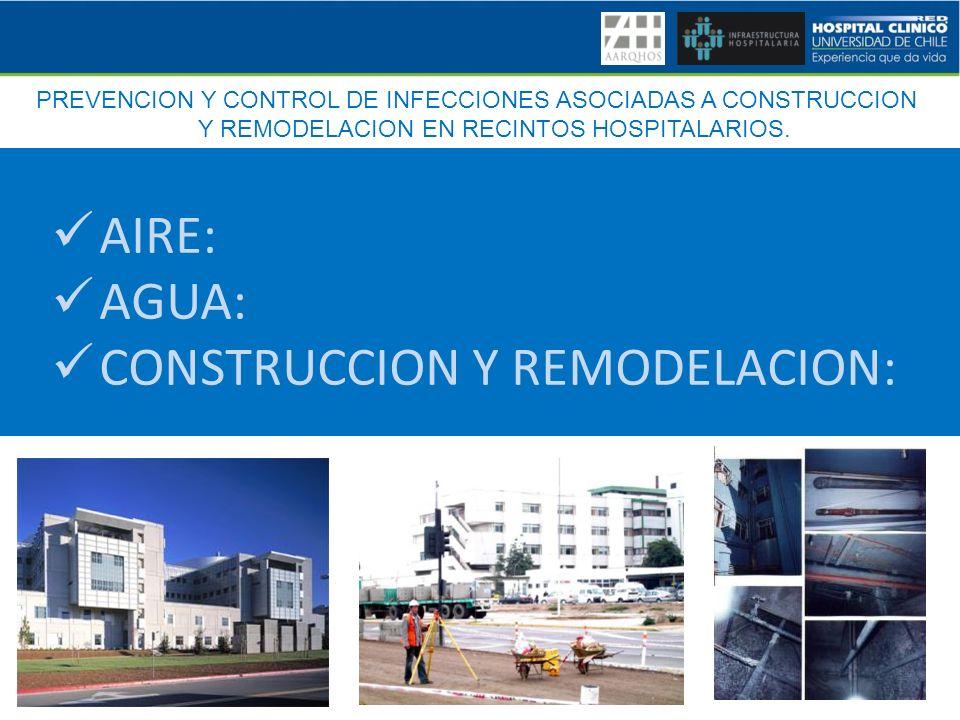 CONSTRUCCION Y REMODELACION: