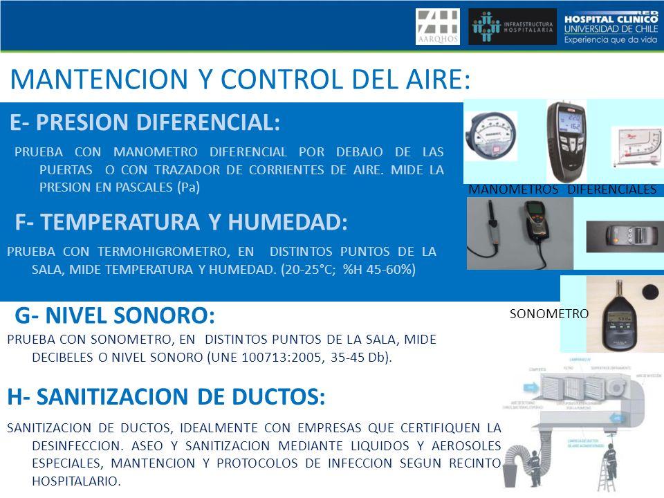 MANTENCION Y CONTROL DEL AIRE: