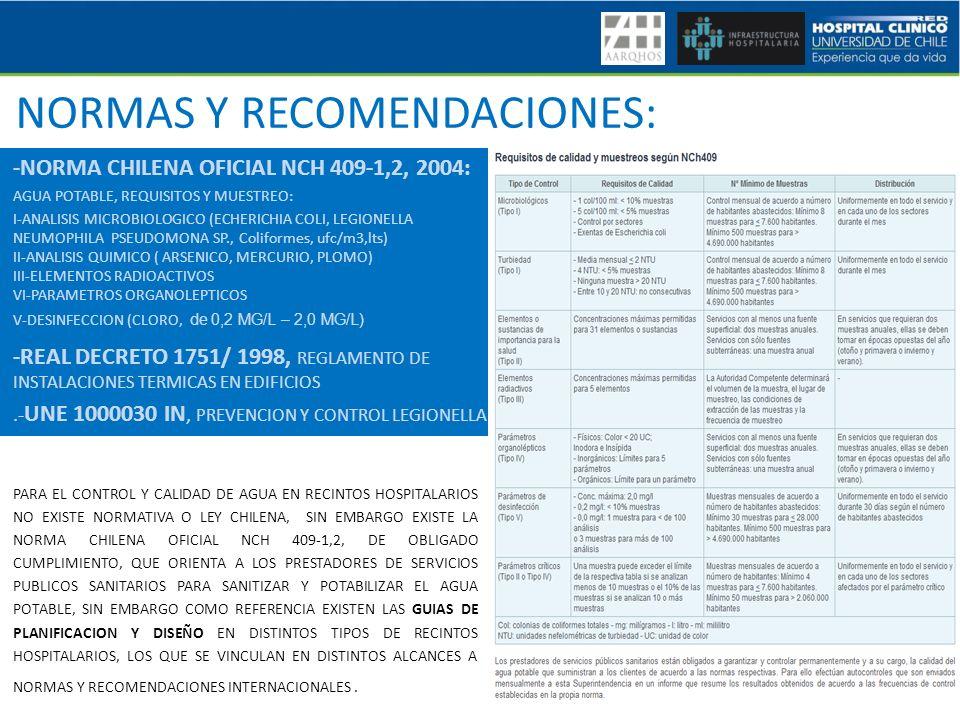 NORMAS Y RECOMENDACIONES: