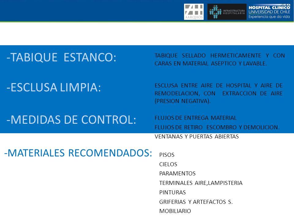 -TABIQUE ESTANCO: -ESCLUSA LIMPIA: -MEDIDAS DE CONTROL: